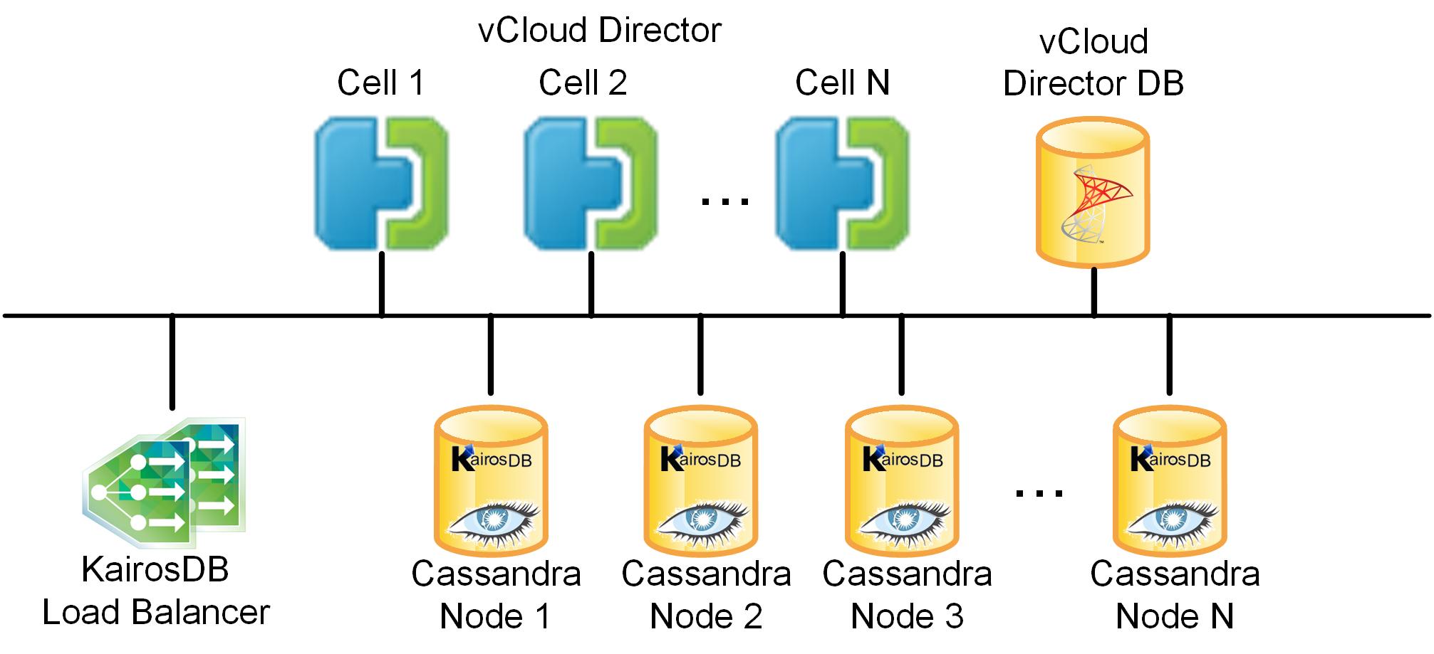 cassandra_cluster_installation_1.png